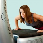 FiTC®-Power Plate