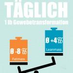 FiTC®-intense - täglich 1 Pfund Gewebetransformation
